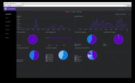 La solution ExtremeCloud-IQ permet la gestion centralisée des bornes, depuis le cloud ou on-premises